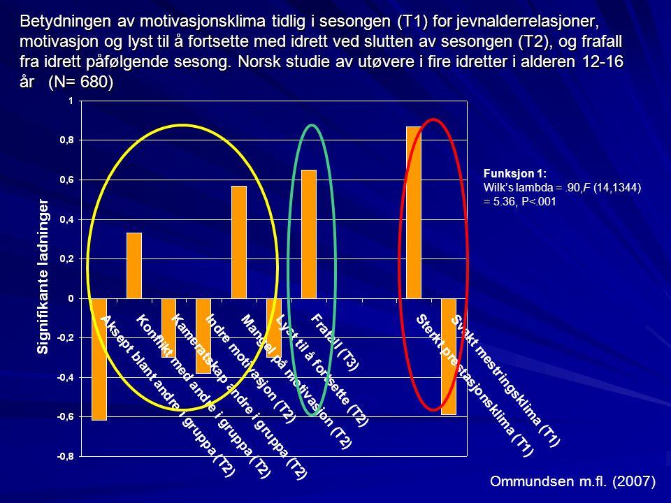 Betydningen av motivasjonsklima tidlig i sesongen (T1) for jevnalderrelasjoner, motivasjon og lyst til å fortsette med idrett ved slutten av sesongen (T2), og frafall fra idrett påfølgende sesong. Norsk studie av utøvere i fire idretter i alderen 12-16 år (N= 680)