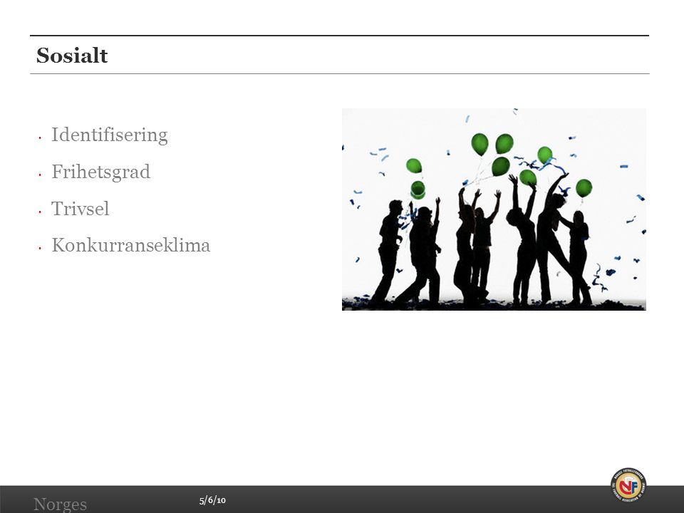 Sosialt Identifisering Frihetsgrad Trivsel Konkurranseklima