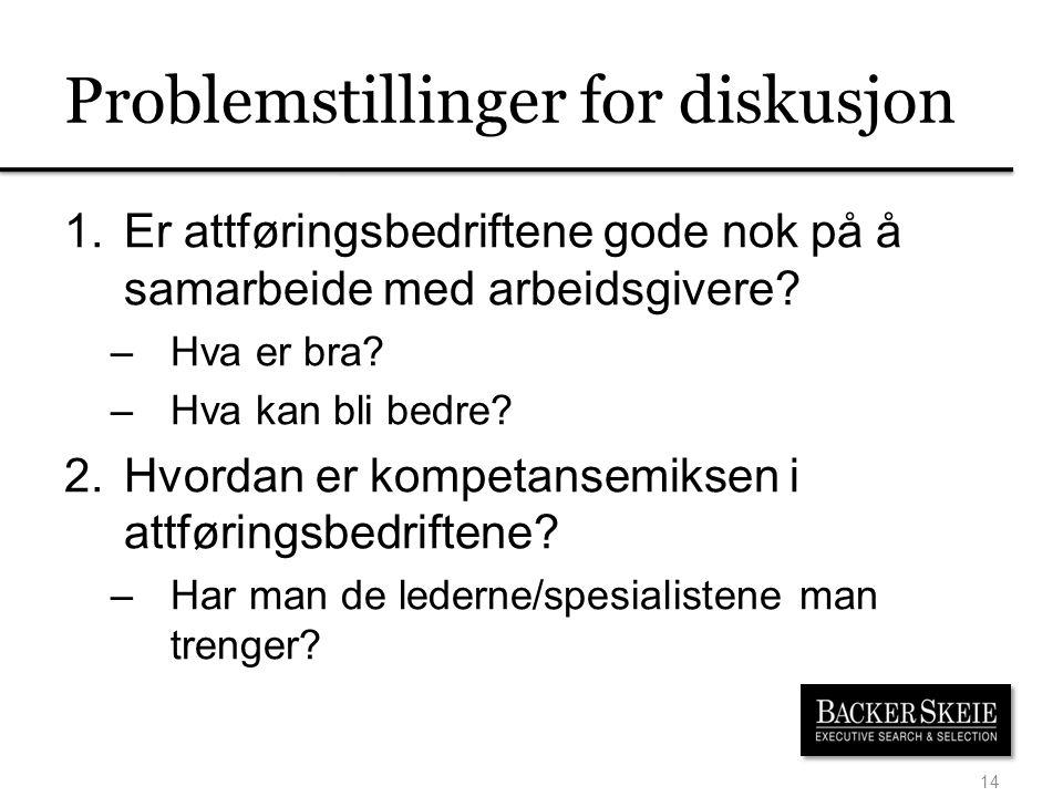 Problemstillinger for diskusjon
