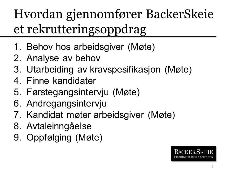 Hvordan gjennomfører BackerSkeie et rekrutteringsoppdrag