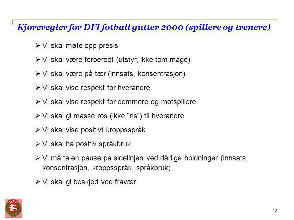 Kjøreregler for DFI fotball gutter 2000 (spillere og trenere)