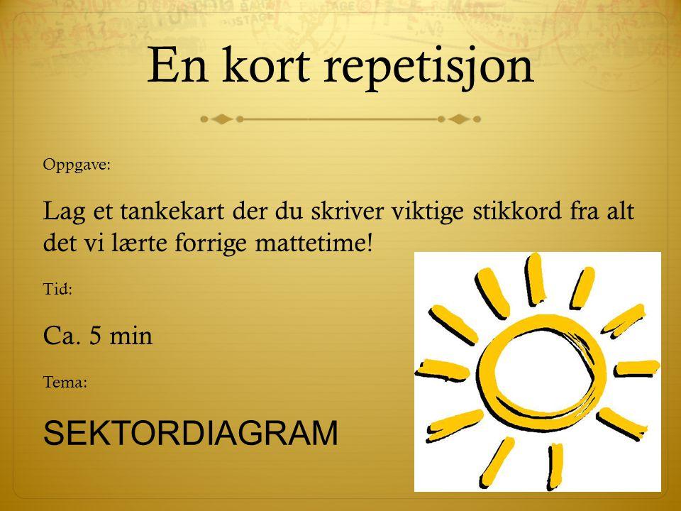 En kort repetisjon SEKTORDIAGRAM Ca. 5 min