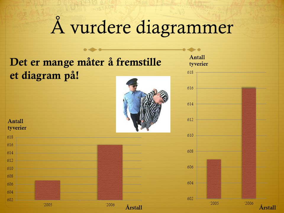 Å vurdere diagrammer Det er mange måter å fremstille et diagram på!