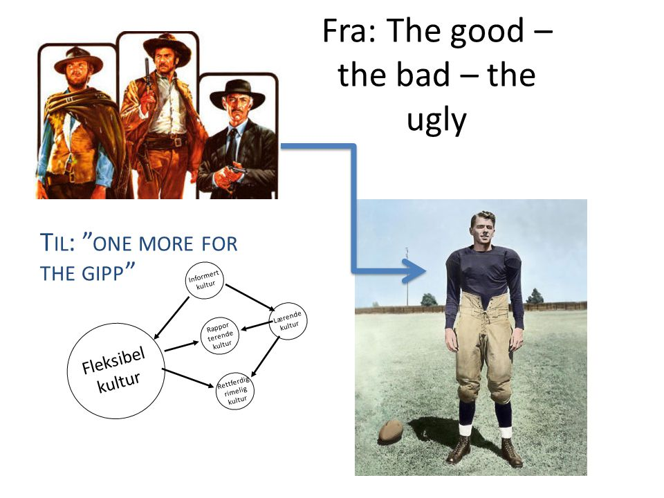 Fra: The good – the bad – the ugly
