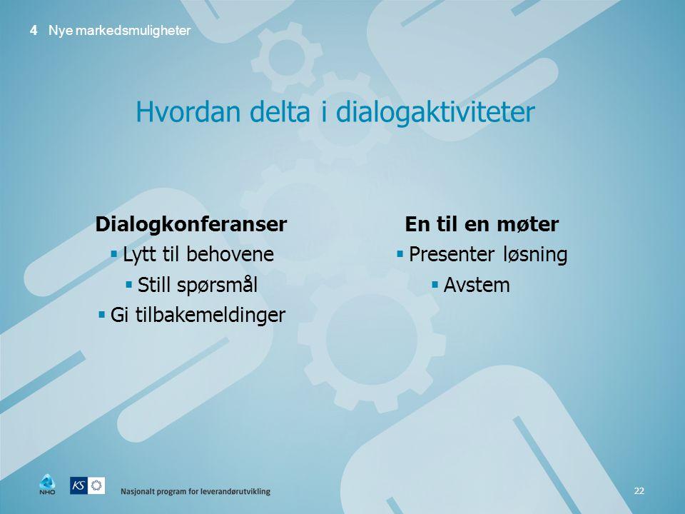 Hvordan delta i dialogaktiviteter