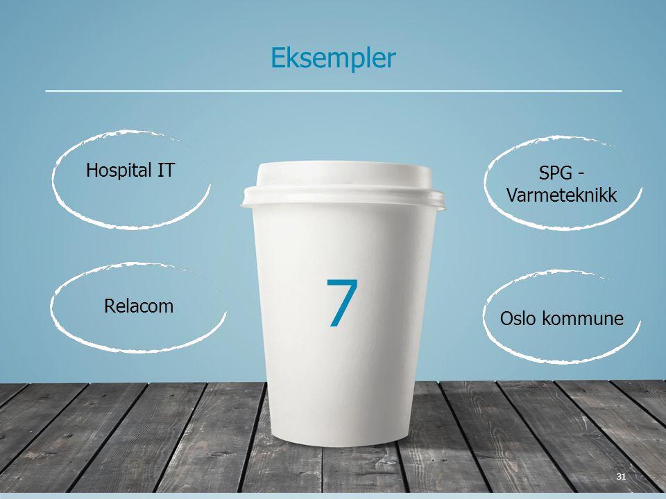 7 Eksempler Hospital IT SPG - Varmeteknikk Relacom Oslo kommune