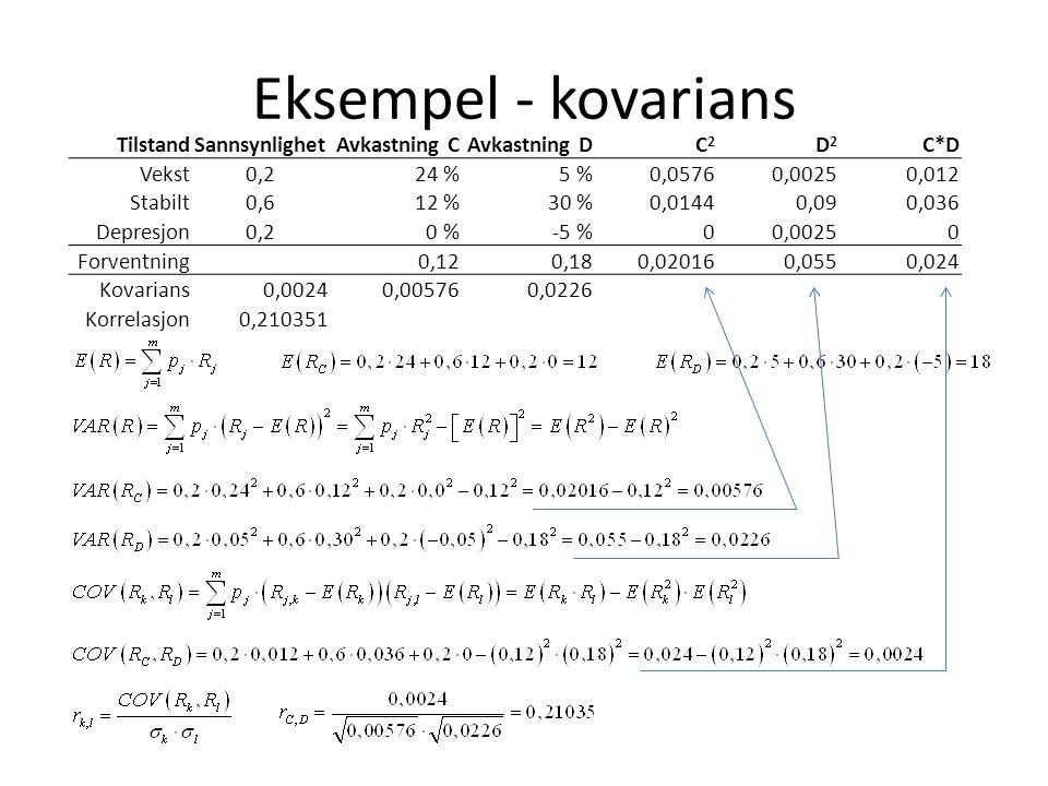 Eksempel - kovarians Tilstand Sannsynlighet Avkastning C Avkastning D