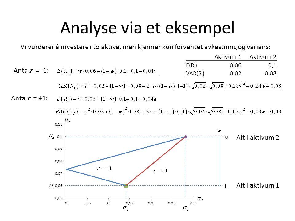 Analyse via et eksempel