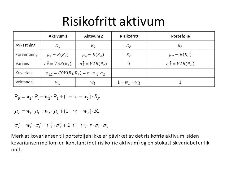 Risikofritt aktivum Aktivum 1. Aktivum 2. Risikofritt. Portefølje. Avkastning. 𝑅 1. 𝑅 2. 𝑅 𝐹.