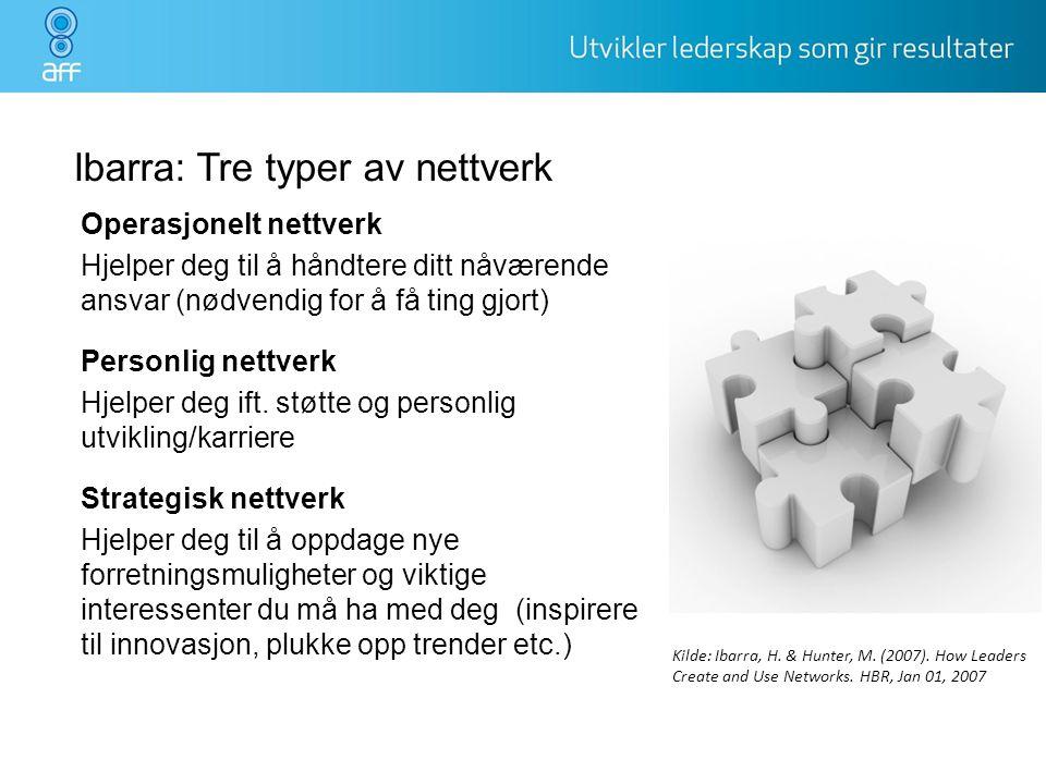 Ibarra: Tre typer av nettverk