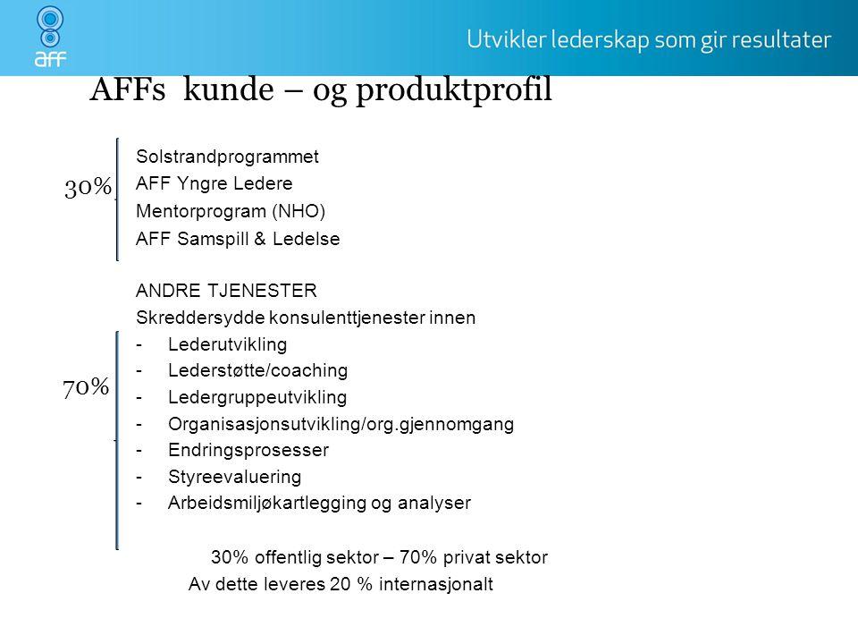 AFFs kunde – og produktprofil