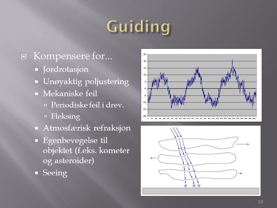 Guiding Kompensere for... Jordrotasjon Unøyaktig poljustering