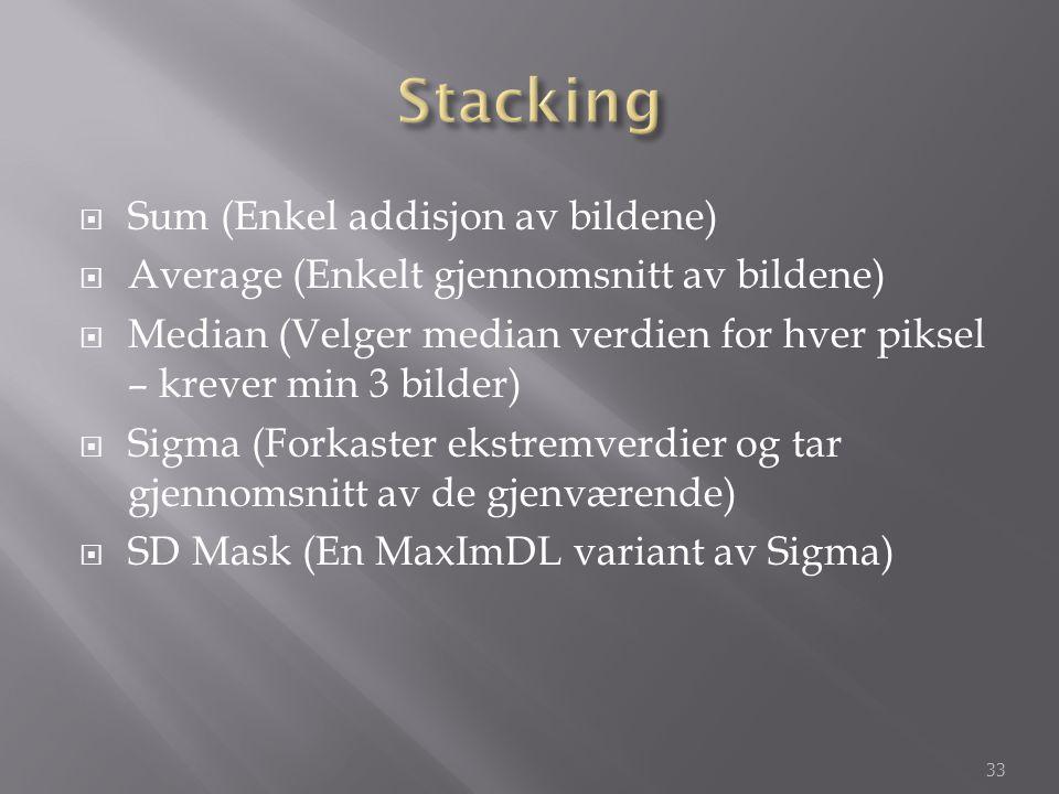 Stacking Sum (Enkel addisjon av bildene)