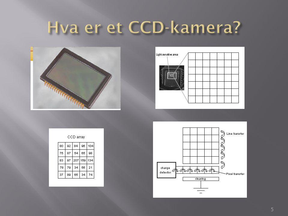 Hva er et CCD-kamera