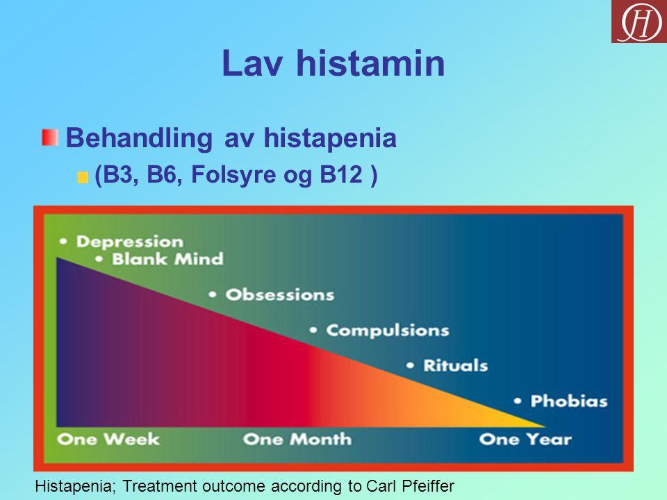Lav histamin Behandling av histapenia (B3, B6, Folsyre og B12 )