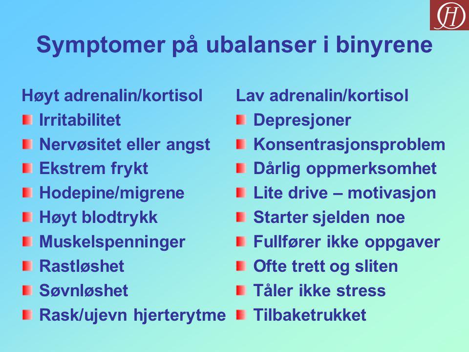 Symptomer på ubalanser i binyrene