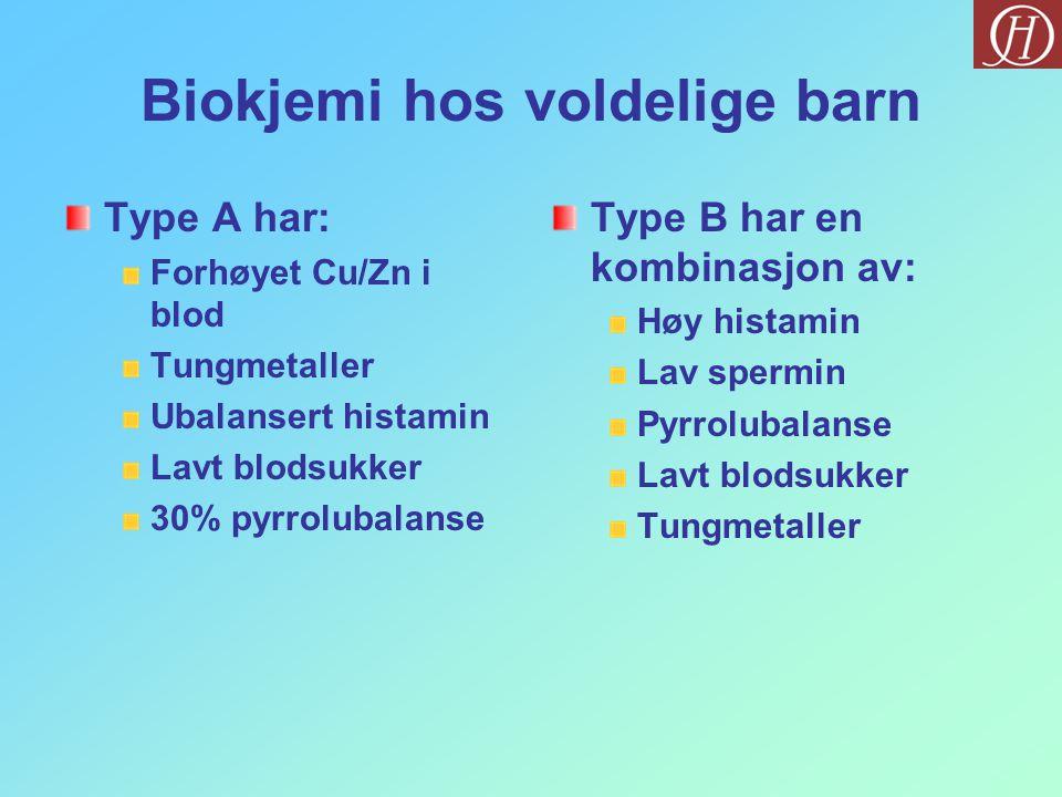 Biokjemi hos voldelige barn