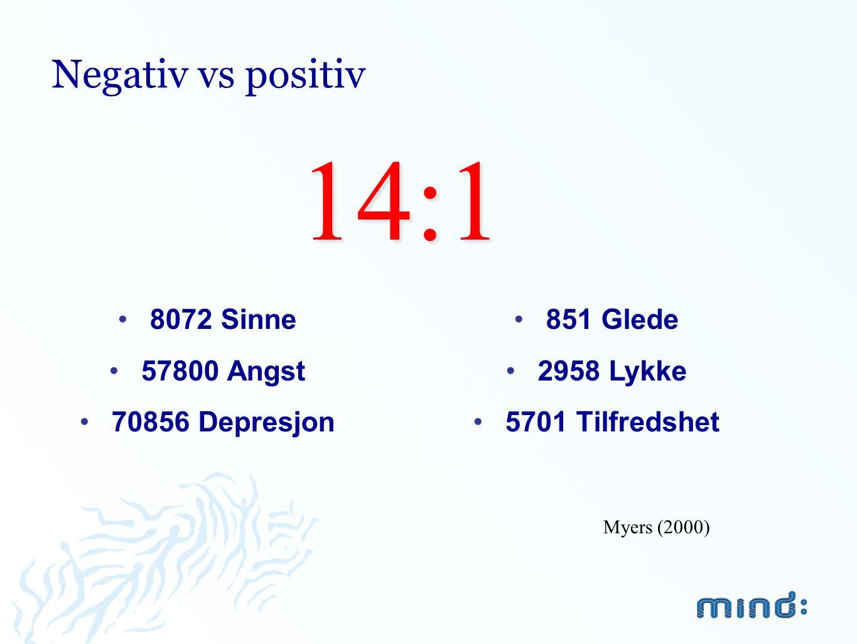 14:1 Negativ vs positiv 8072 Sinne 57800 Angst 70856 Depresjon