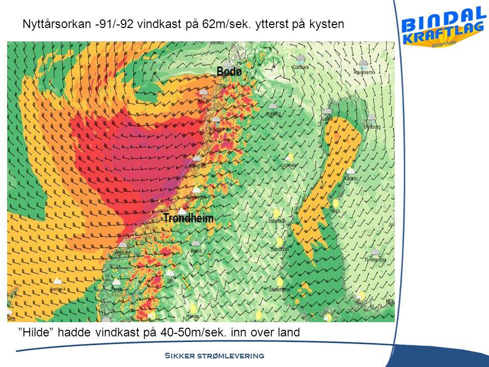 Nyttårsorkan -91/-92 vindkast på 62m/sek. ytterst på kysten