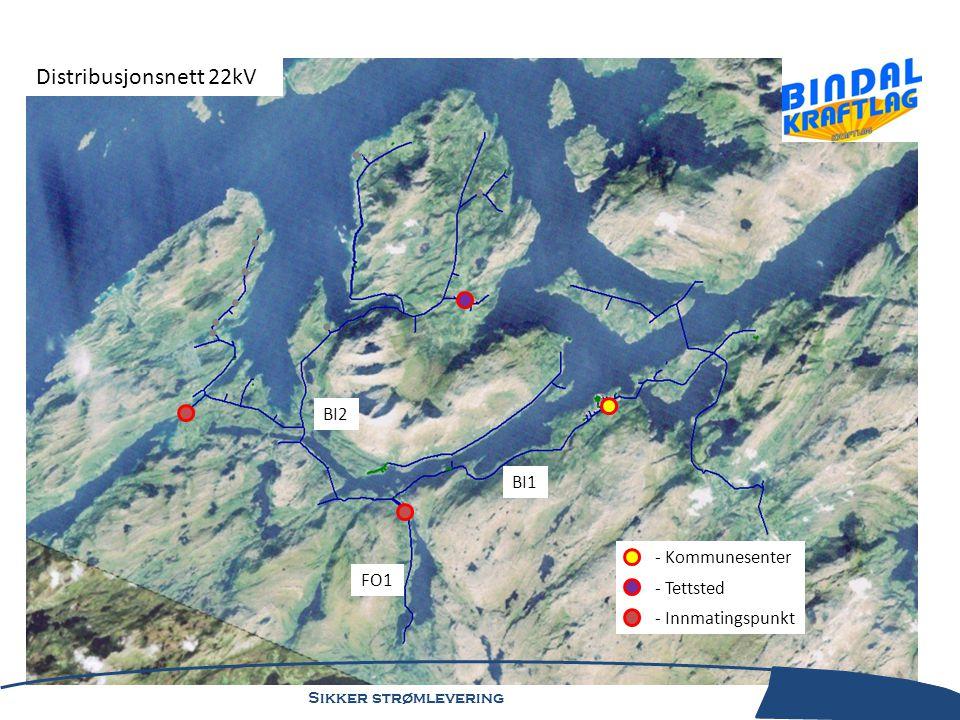 Distribusjonsnett 22kV BI2 BI1 - Kommunesenter FO1 - Tettsted