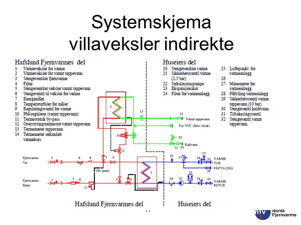 Systemskjema villaveksler indirekte