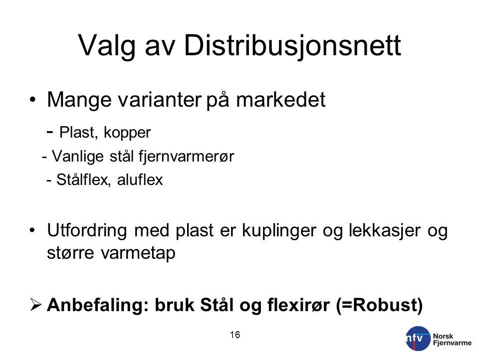 Valg av Distribusjonsnett