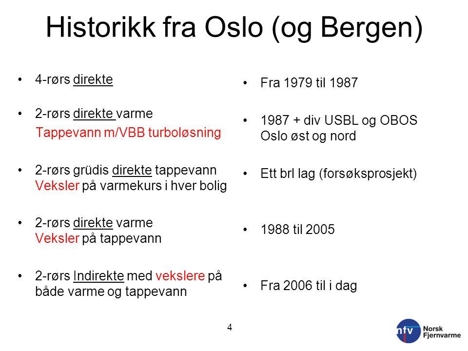 Historikk fra Oslo (og Bergen)