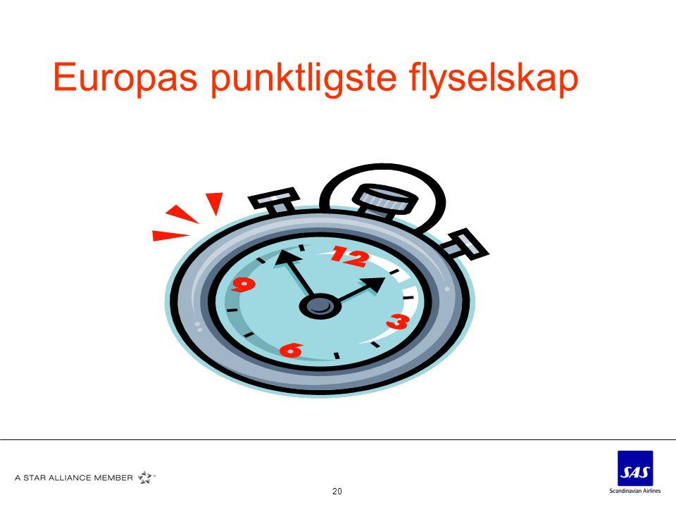 Europas punktligste flyselskap