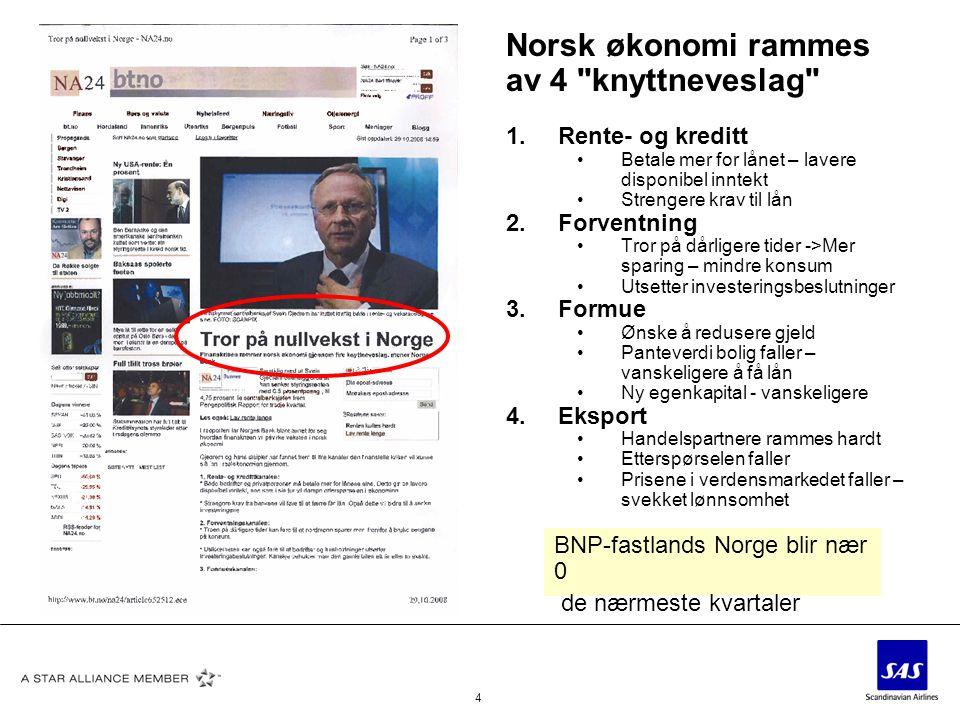 Norsk økonomi rammes av 4 knyttneveslag Rente- og kreditt