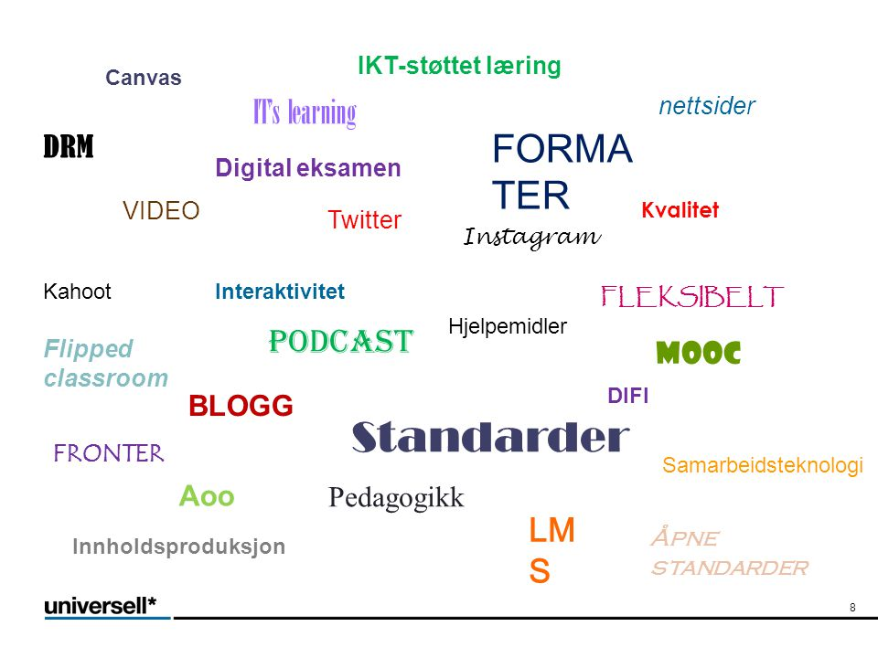 Standarder FORMATER IT's learning Podcast LMS DRM MOOC BLOGG Aoo