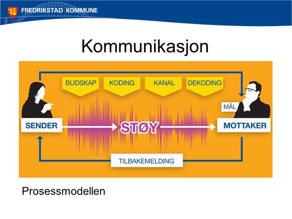 Kommunikasjon Prosessmodellen