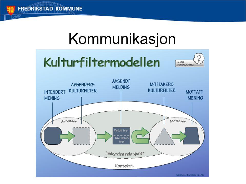 Kommunikasjon Vi må vite noe om mottakers kultur og begrepsverden!