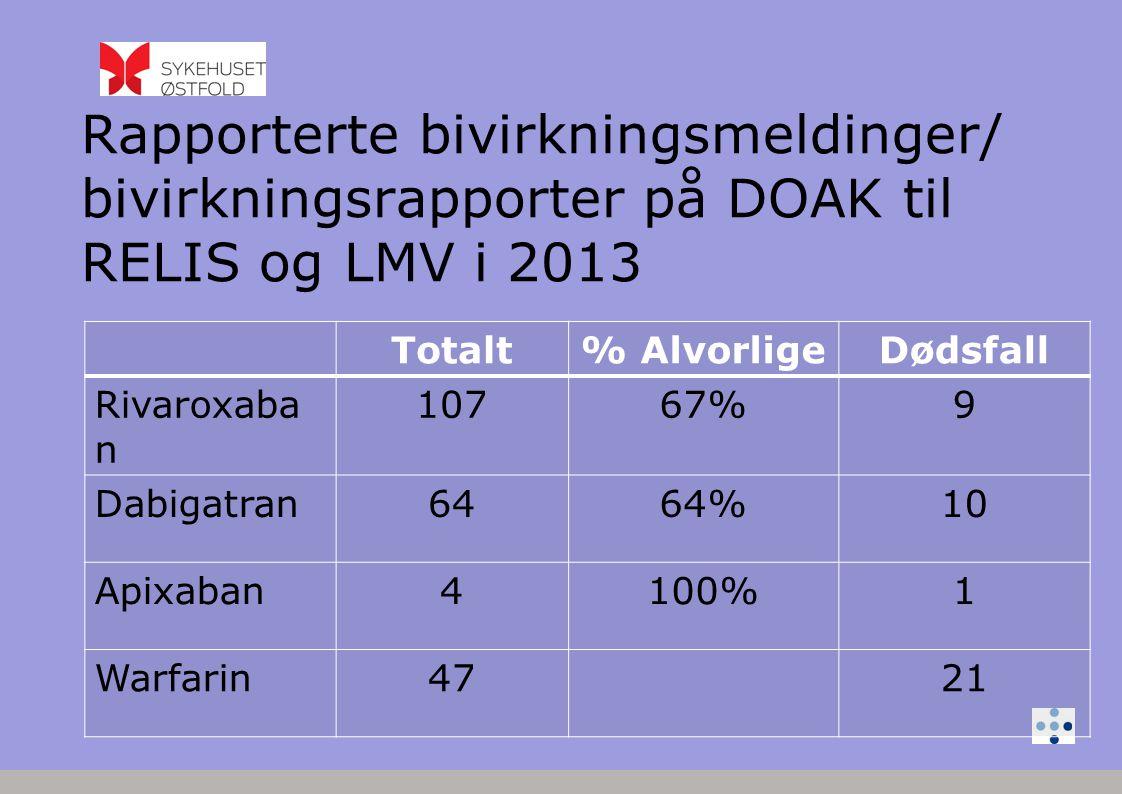 Rapporterte bivirkningsmeldinger/ bivirkningsrapporter på DOAK til RELIS og LMV i 2013