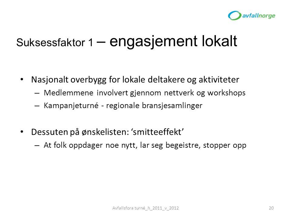 Suksessfaktor 1 – engasjement lokalt