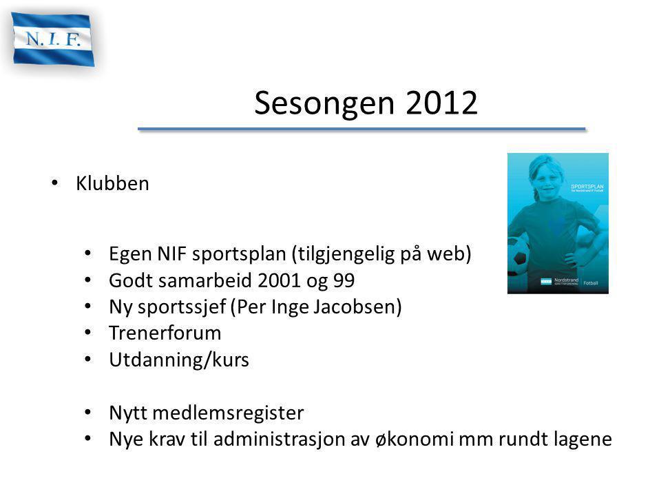 Sesongen 2012 Klubben Egen NIF sportsplan (tilgjengelig på web)