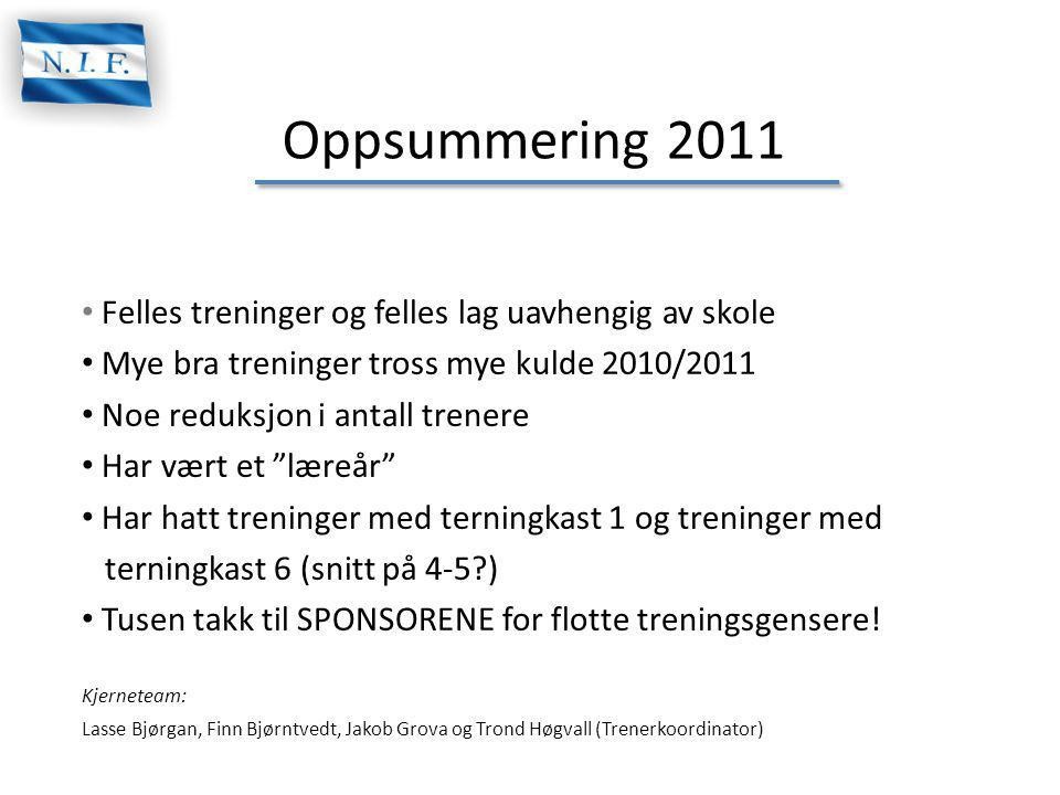 Oppsummering 2011 Felles treninger og felles lag uavhengig av skole