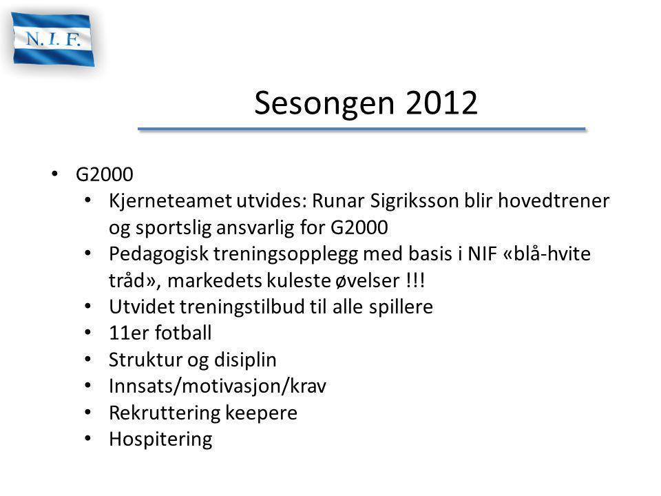 Sesongen 2012 G2000. Kjerneteamet utvides: Runar Sigriksson blir hovedtrener og sportslig ansvarlig for G2000.