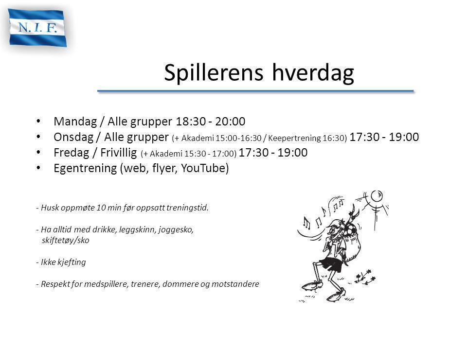 Spillerens hverdag Mandag / Alle grupper 18:30 - 20:00
