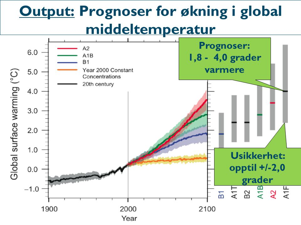 Output: Prognoser for økning i global middeltemperatur