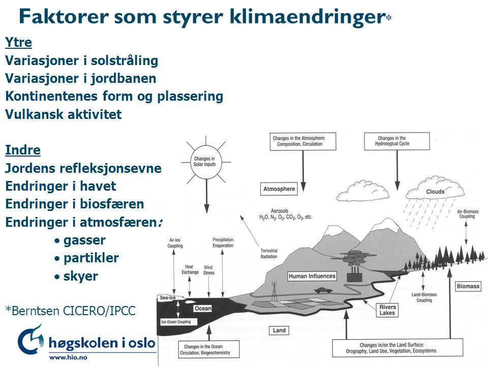 Faktorer som styrer klimaendringer*