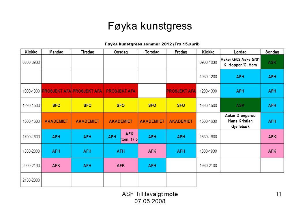 Føyka kunstgress ASF Tillitsvalgt møte 07.05.2008 Klokke Mandag