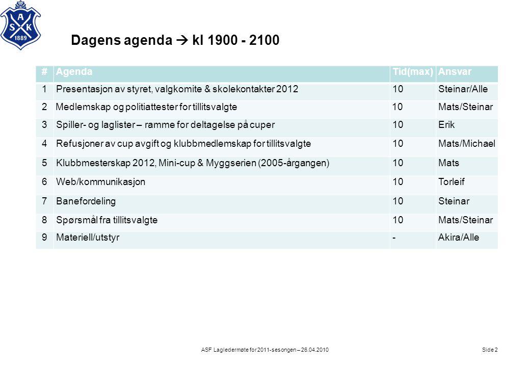 ASF Lagledermøte for 2011-sesongen – 26.04.2010