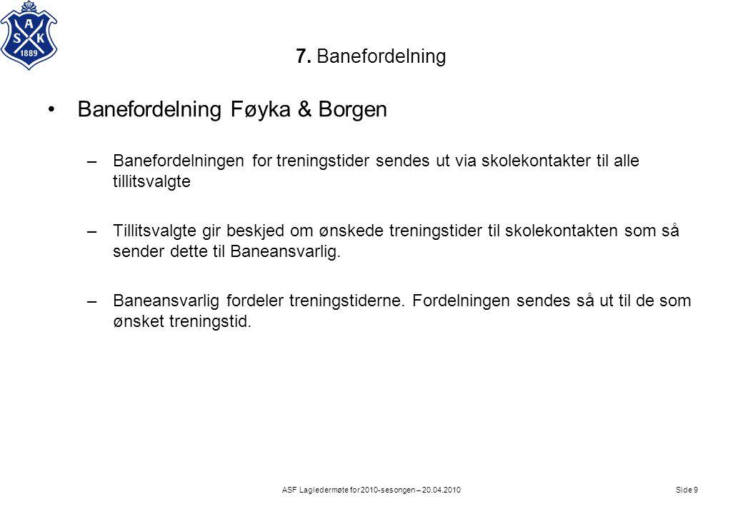 ASF Lagledermøte for 2010-sesongen – 20.04.2010
