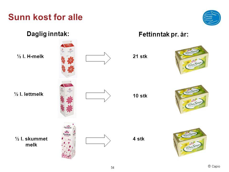 Sunn kost for alle Daglig inntak: Fettinntak pr. år: ½ l. H-melk