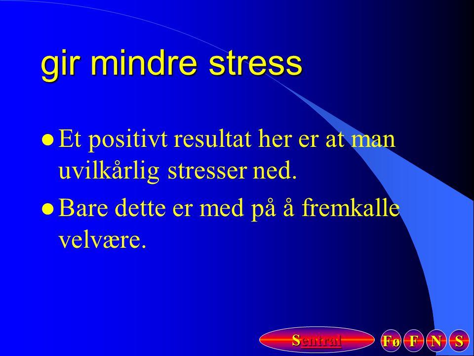 gir mindre stress Et positivt resultat her er at man uvilkårlig stresser ned.