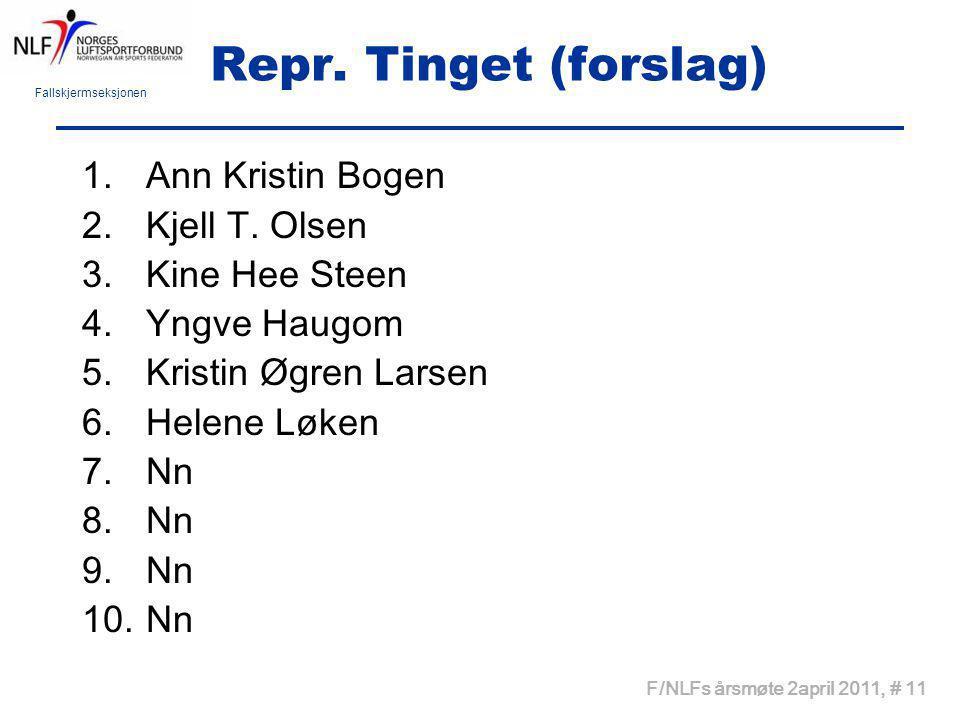 Repr. Tinget (forslag) Ann Kristin Bogen Kjell T. Olsen Kine Hee Steen