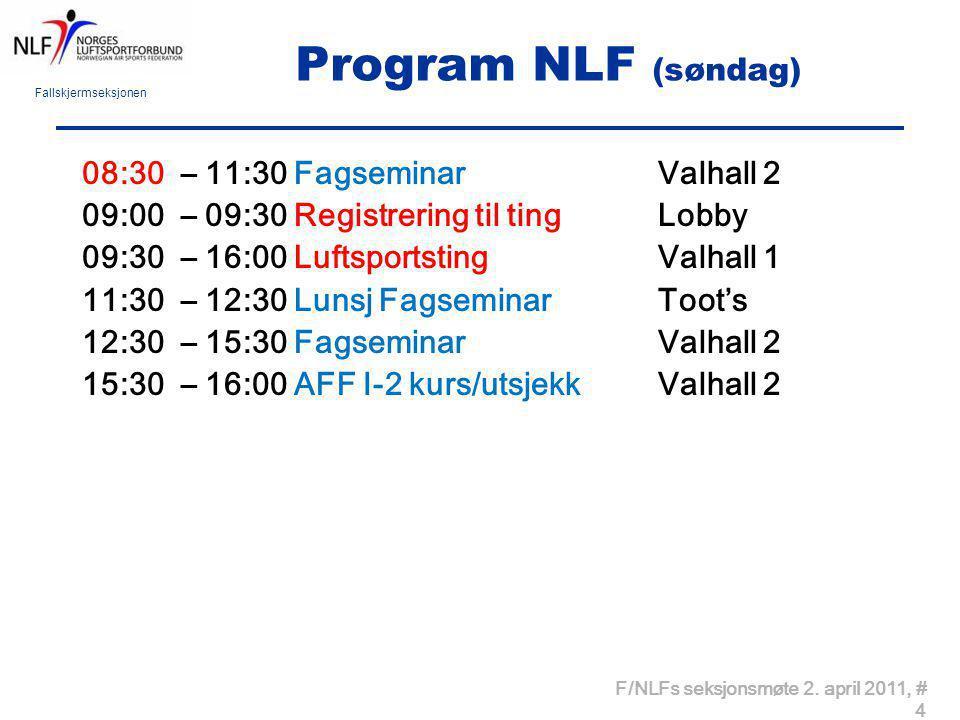 Program NLF (søndag) 08:30 – 11:30 Fagseminar Valhall 2