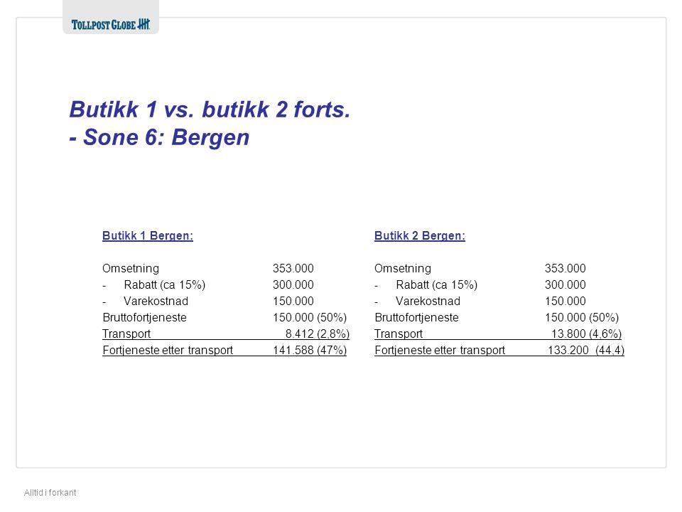 Butikk 1 vs. butikk 2 forts. - Sone 6: Bergen