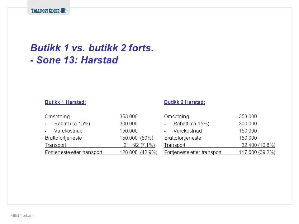 Butikk 1 vs. butikk 2 forts. - Sone 13: Harstad