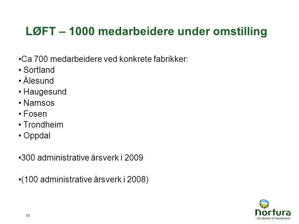 LØFT – 1000 medarbeidere under omstilling